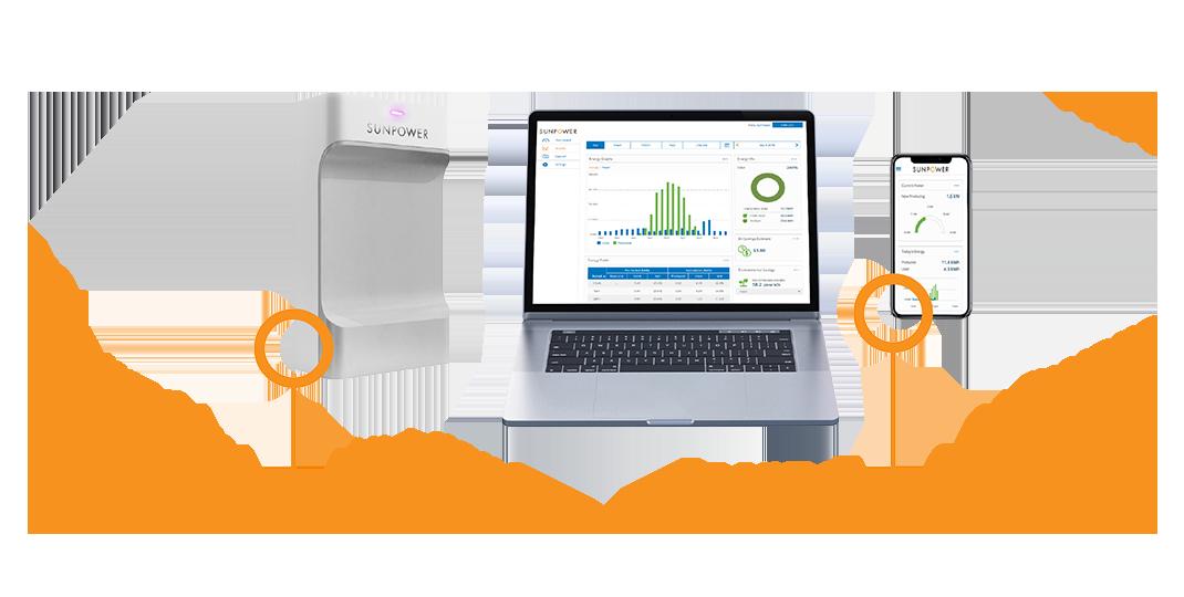 EnergyLink Hardware communicating with EnergyLink software