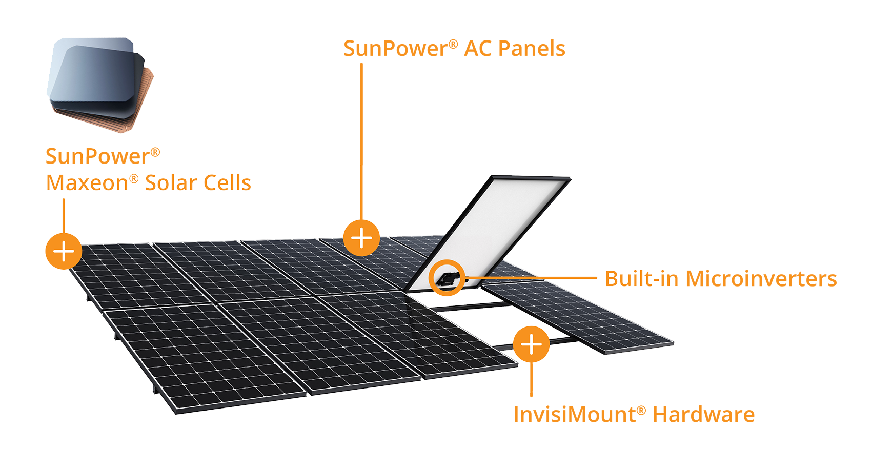 sunpower infographic showing quality design